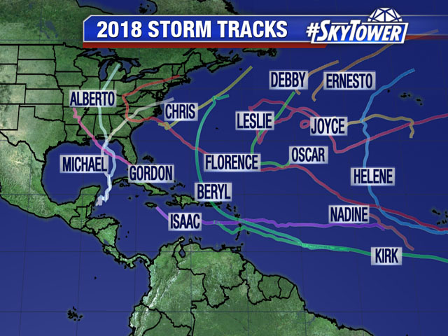 2018 Storm Tracks