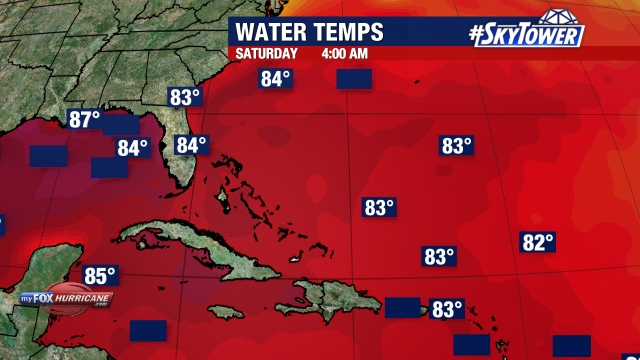 Atlantic Temps