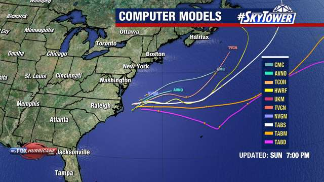 Tropical Depression #9 Models